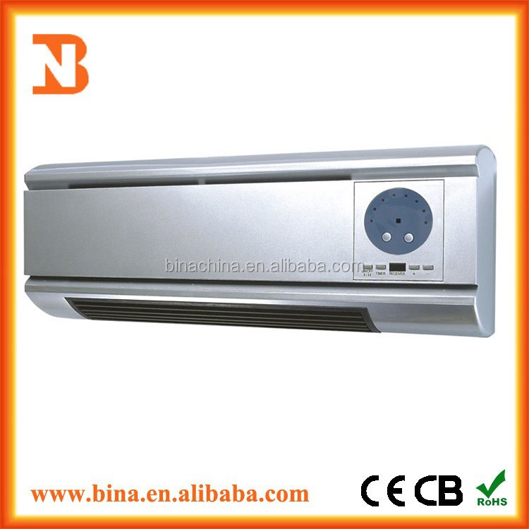 decorative slimline electric wall panel unit heater