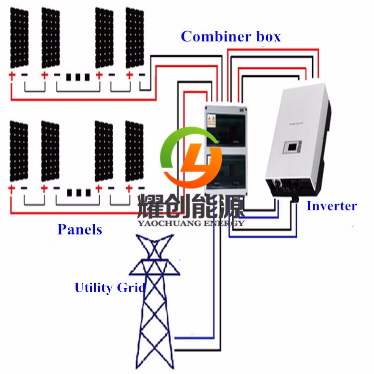 Yaochuang Energy best price 10KW on grid solar power system 10KVA for home