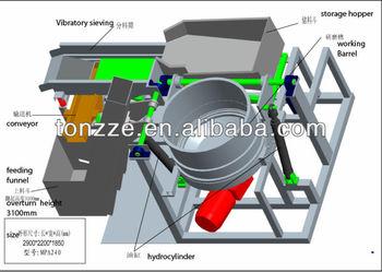 auto polisher machine