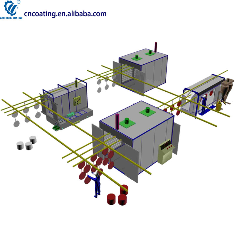 Customizable Electrostatic Powder Coating Line of Industrial <strong>specialized</strong>