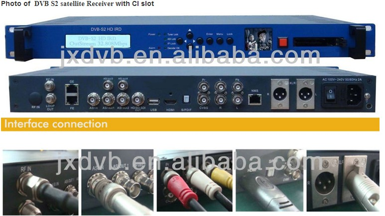 chinese DVB System hd satellite receiver/ decoder for encrypted channles