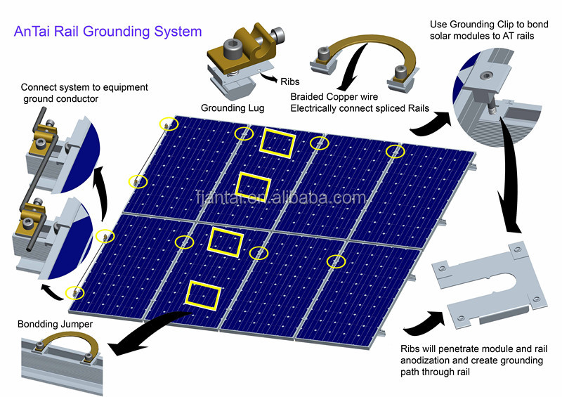 Grounding lug for solar mount