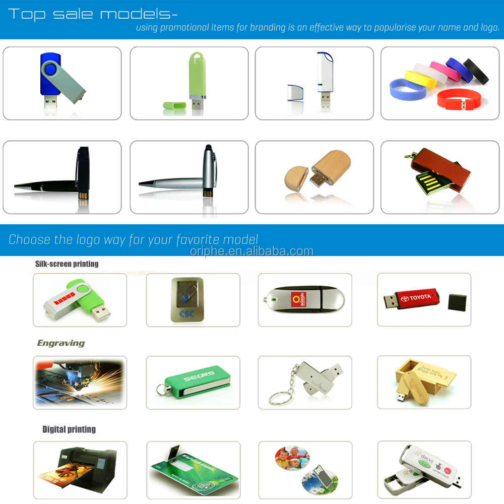 Hot sale!China factory wholesale electronic gifts,plastic usb flashdrive