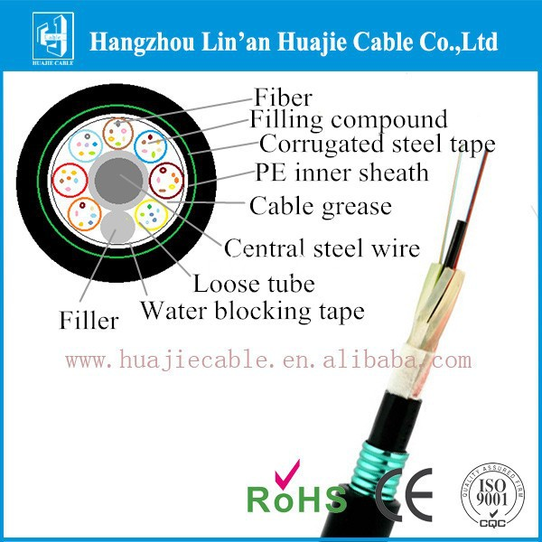 medical fiber optic cable GYTY53