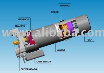 Automatic rolling shutter motor buy rolling shutter for Rolling shutter motor price