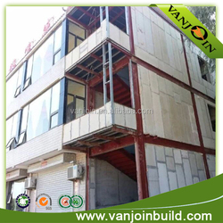 Thermal-insulation Heat Resistant Sandwich Panels for Construction