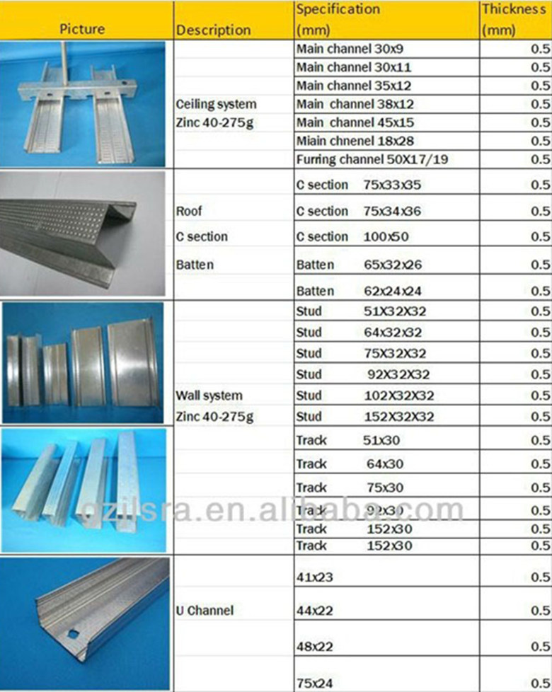 Malaysia metal stud track drywall framing profile systems for A frame cost