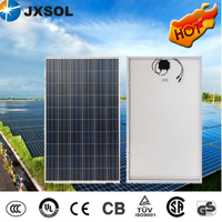 High quality best price solar panel 250w poly solar pv modules factory direct to Australia,Russia,Pakistan,Mexico,Nigeria