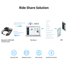 Smart ride share bicycle lock Smart Bluetooth GPRS GPS Bike Lock with Mobile APP and sever Management System