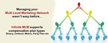 MLM Software india,Multilevel Marketing Software,Network Marketing Software,Binary MLM Software Free Demo,MLM Software Calicut