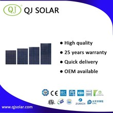 Factory Price High Efficiency Flexible Solar Panels 250W