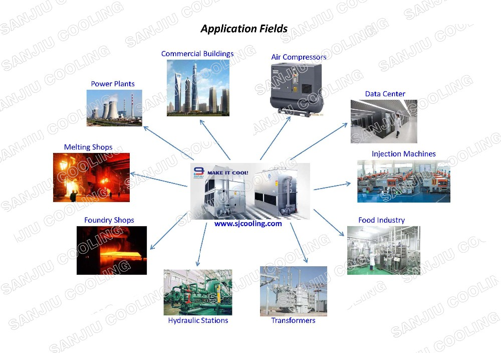 Application of cooling tower copy
