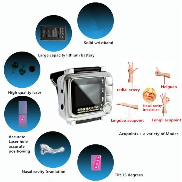 Wrist watch high blood pressure low level laser therapy