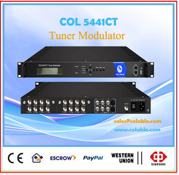 High Quality 4 in 1 DVB-S2 Tuner in + 2 ASI + 2 IP in QAM modulator with MUX and scrambler