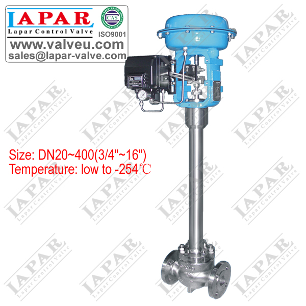 Spare Parts for Pneumatic Control Valve
