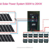 China Manufacturer Solar Heating System Solar
