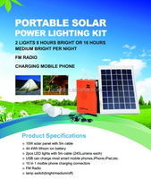High Voltage Solar Panels for Mobile Homes Wholesale China!