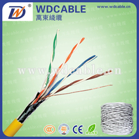 customized coiled spiral cat5e RJ45 ethernet cable with boots,retractable network cable