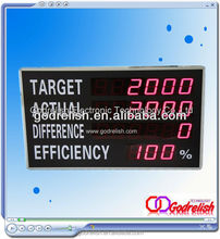 Multifunctional wireless 4 digit token number led counter display label with counter number for queue low price