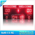 outdoor basketball led scoreboard