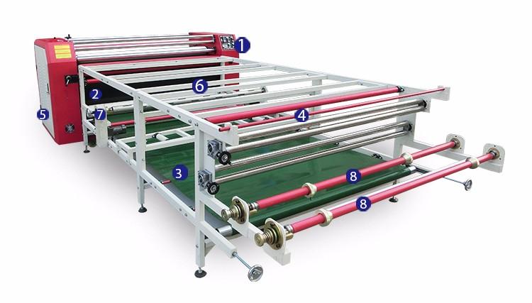 Cost Effective Roller Heat Printer Machine Calendar Buy