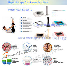 shock wave therapy equipment for erectile dysfunction (ED) shock wave therapy equipment for ed