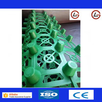 China Supplier drainage cell modules earthwork product