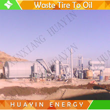 Waste Rubber Pyrolise Recycle Plant Pyrolysis Machinery Huayin Design