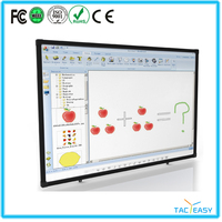 Tacteasy smart infrared Interactive board/ electronic interactive whiteboard/ digital electrical for school and office