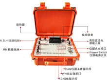 PQWT-JD3 Multi-function DC Earth Resistance Tester -Resistivity Meters For Underground Water Exploration