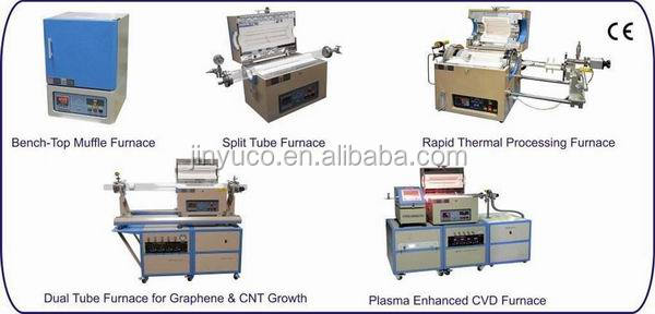 High temperature horizontal lab vacuum tube furnace (ISO 9001:2000)