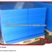 China Neoprene Rubber Nylon Sheet