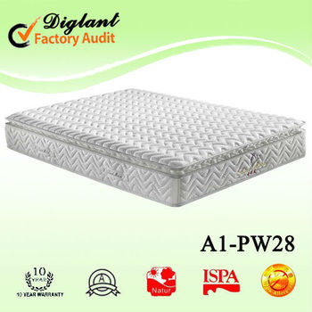 used pillow top mattress with memory foam rolled mattress (A1-PW28)
