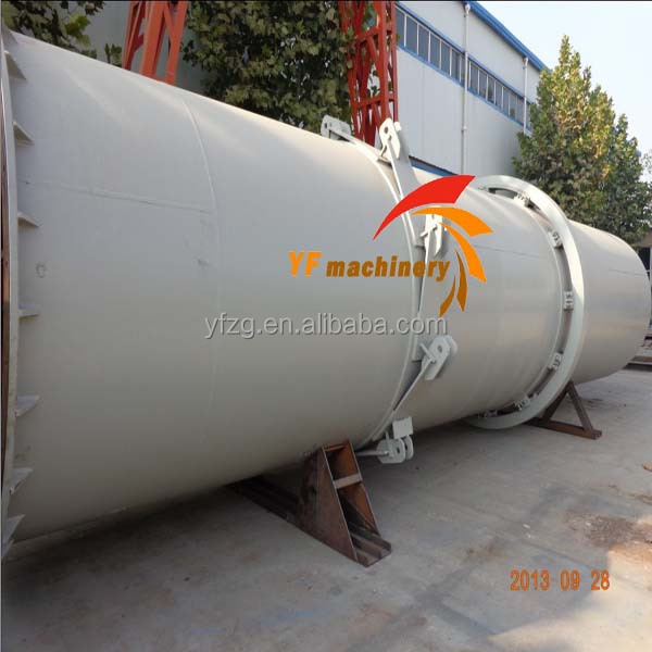 China best price Bagasse Rotary Dryer, Beet Pulp Rotary Dryer for Sale
