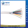 Best Quality Cable And Wire Manufacturer