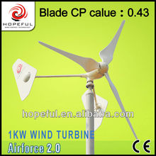 Electrical green energy wind turbines used 1KW wind turbine blade pitch control