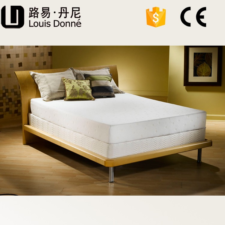 Hot Sale Cheap Price Box Spring Mattress Buy Box Spring