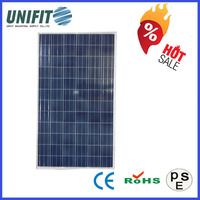 Good Price Broken Solar Panel For Sale With Low Price And High Quality