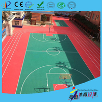 Best selling premium direct buy China for military area sport planch