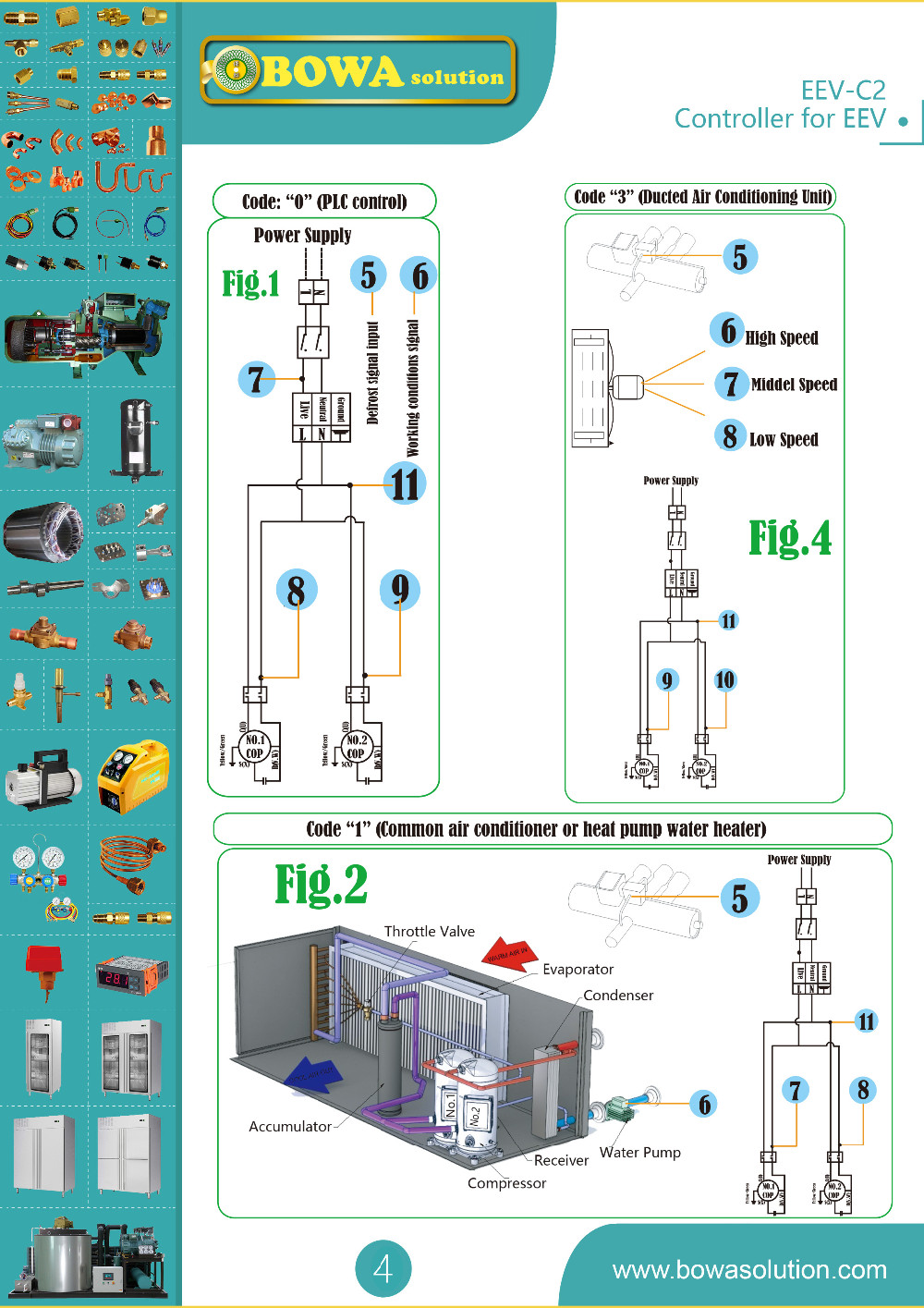 General and independent EEV controller for twin compressor unit or 3-in-1 heat pump or dual temperature refrigeration equipments