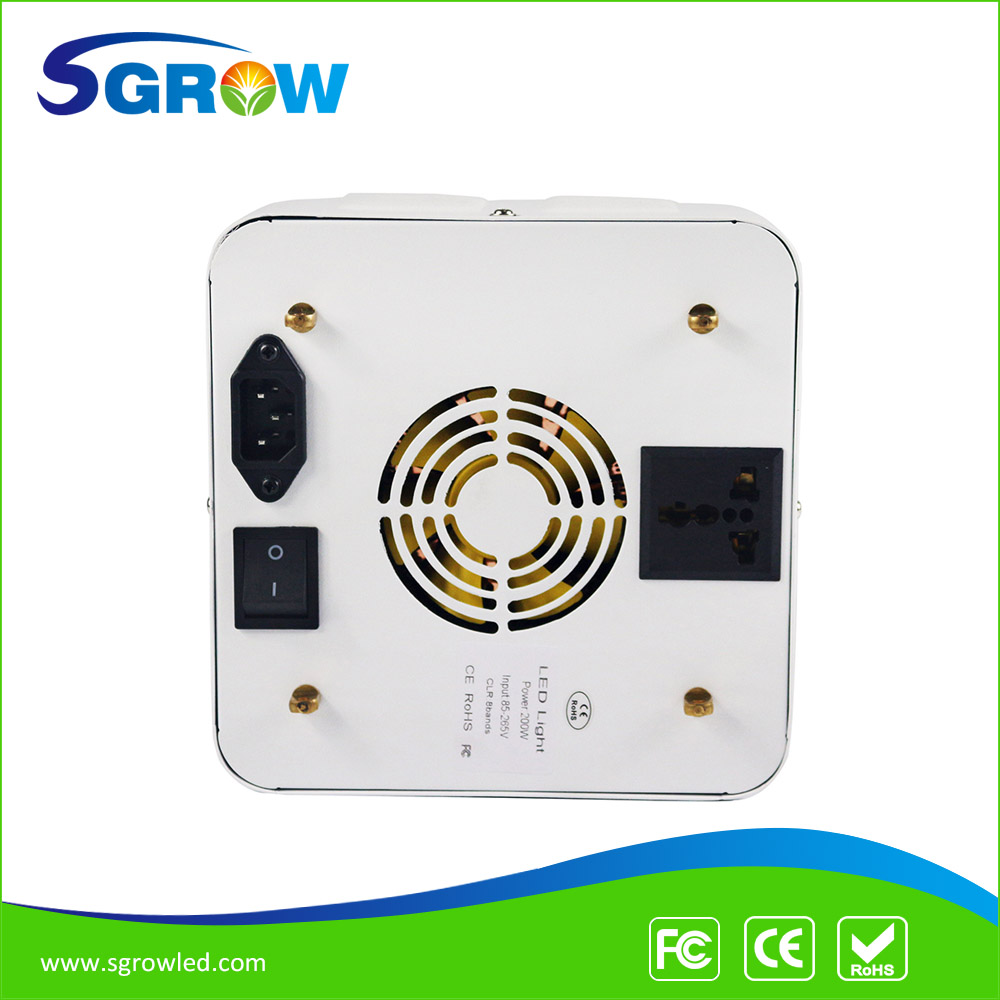 Factory wholesale led grow lights e27 24w Exported to Worldwide