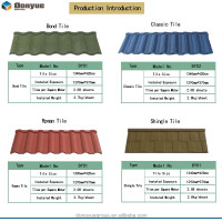 stone coated metal roofing sizes for 1340*420mm#types of roof tiles#metal roofing shingles#roof tiles for sale