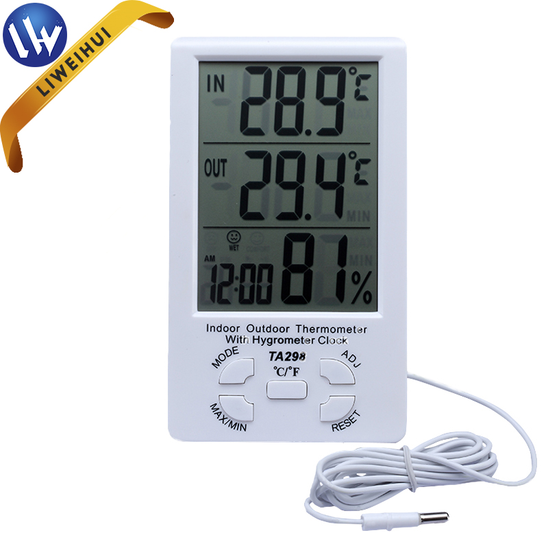 Digital Thermometer Not Accurate, Digital Thermometer Not Accurate ...