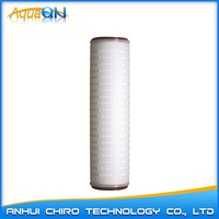 microporous pleated water filter cartridge
