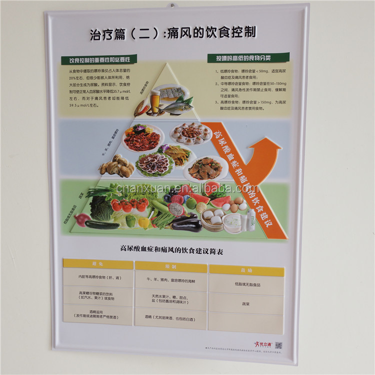 PVC 3D Embossed Wall advertising poster