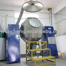 Coating Powder Supplier