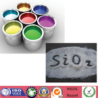 Ink & Paint Matting agent & Matte powder silicon raw material price