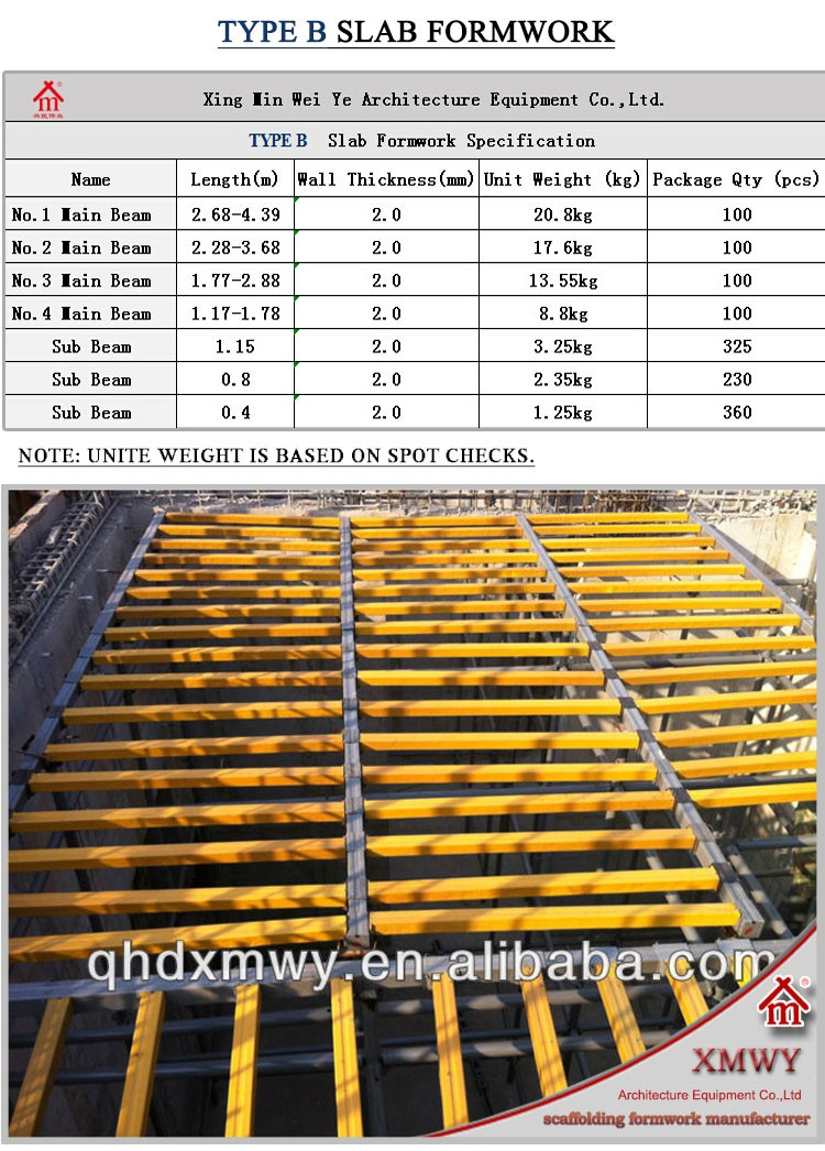 building construction materials list steel roof beam