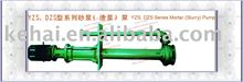AAC plant,slurry pump for aac block line