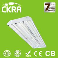 Top Quality Flashing High Efficiency industrial factory LED low bay lighting fixtures with ETL DLC listed